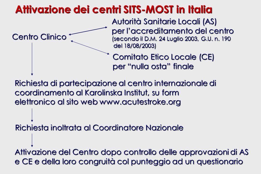 Attivazione dei centri SITS-MOST in Italia