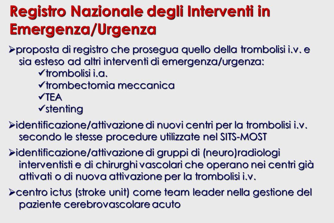 Registro Nazionale degli Interventi in Emergenza/Urgenza