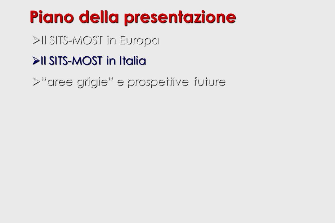 Piano della presentazione