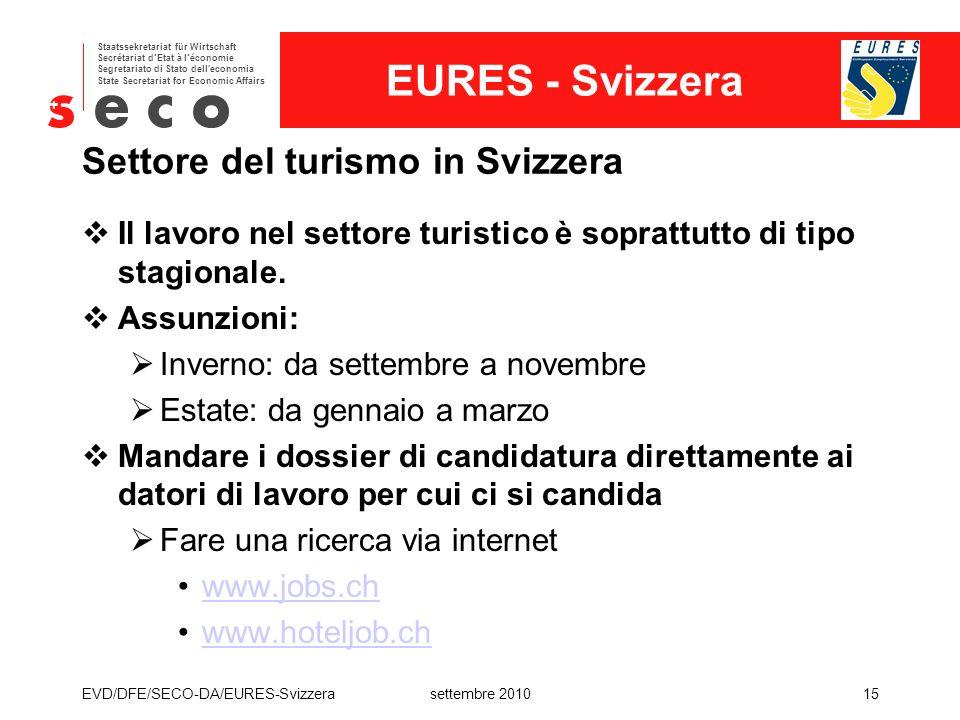 Settore del turismo in Svizzera