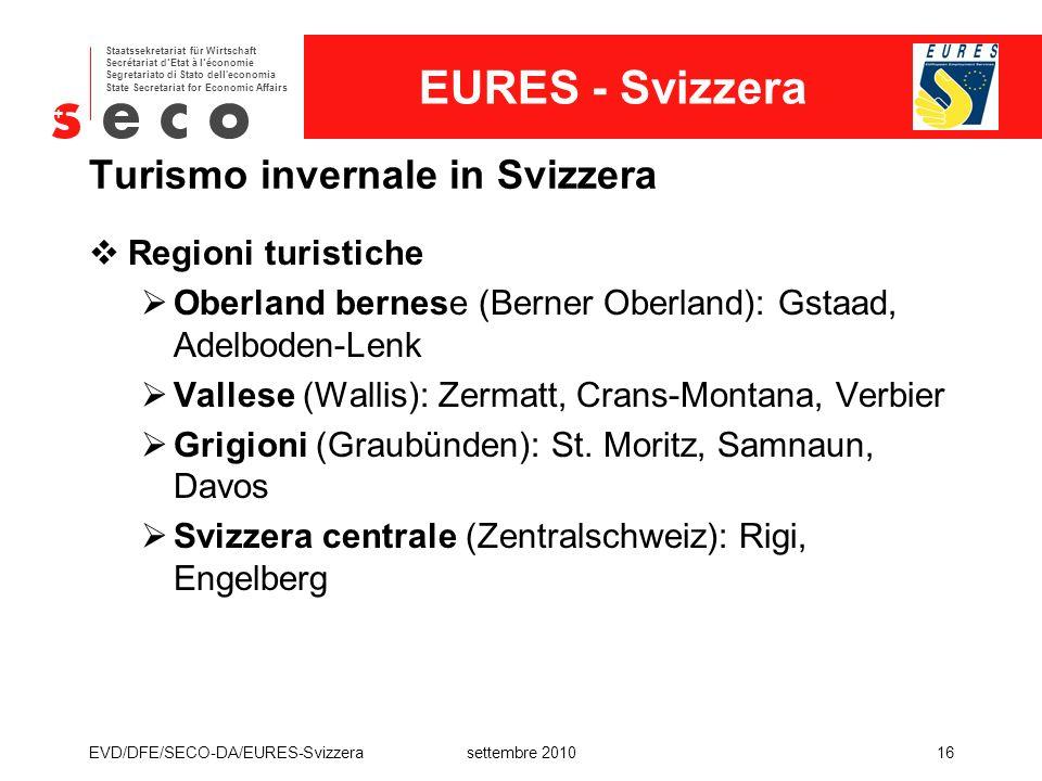 Turismo invernale in Svizzera