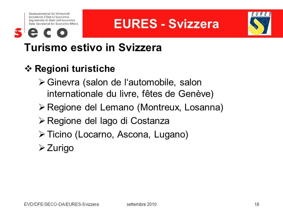 Turismo estivo in Svizzera