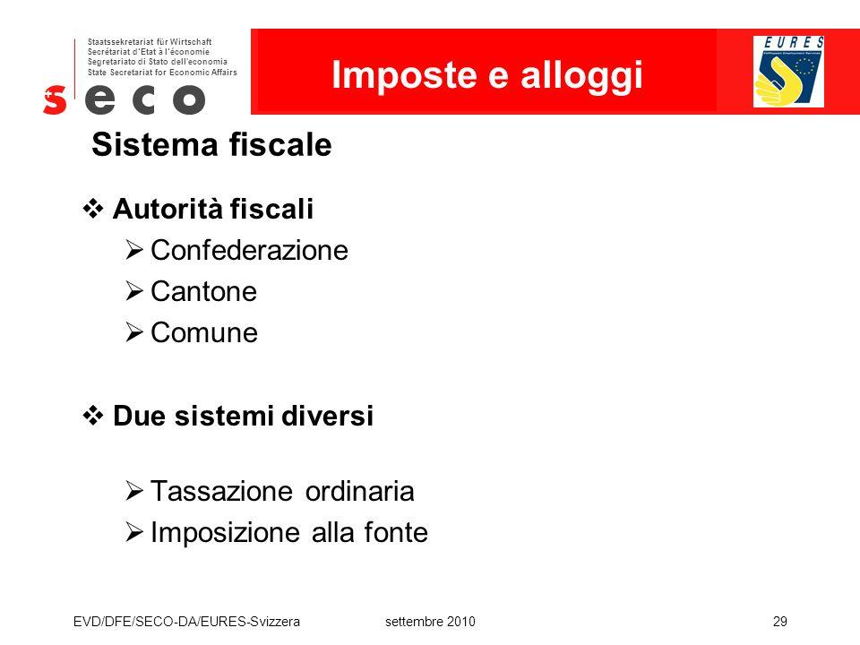 Imposte e alloggi Sistema fiscale Autorità fiscali Confederazione