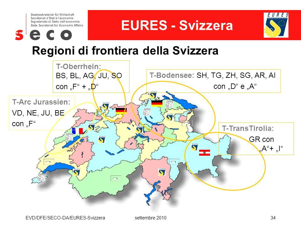Regioni di frontiera della Svizzera
