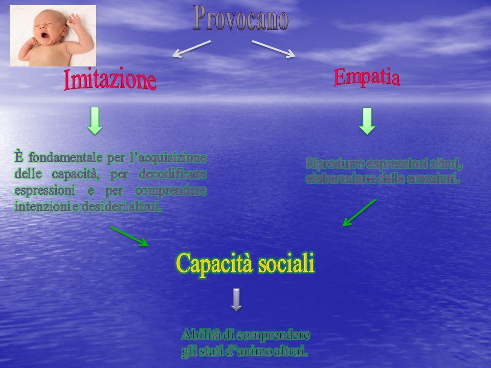 Provocano Imitazione Empatia Capacità sociali