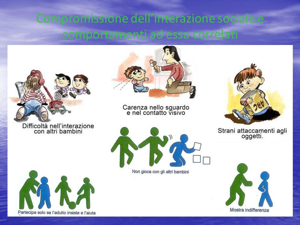 Compromissione dell'interazione sociale e