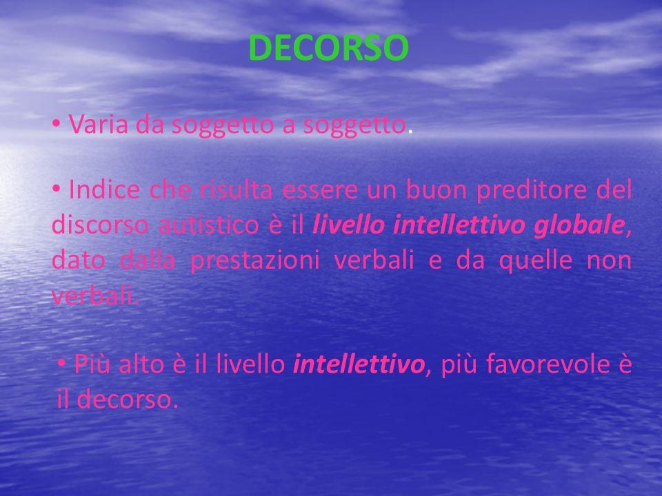 DECORSO Varia da soggetto a soggetto.
