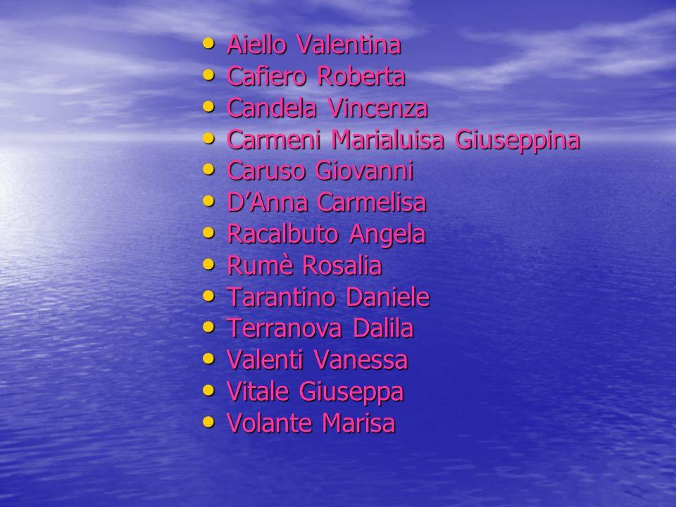 Aiello ValentinaCafiero Roberta. Candela Vincenza. Carmeni Marialuisa Giuseppina. Caruso Giovanni. D'Anna Carmelisa.