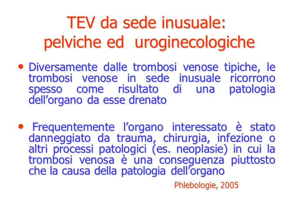 TEV da sede inusuale: pelviche ed uroginecologiche