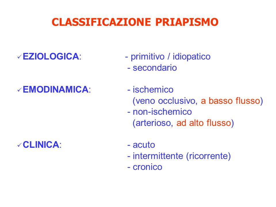 CLASSIFICAZIONE PRIAPISMO