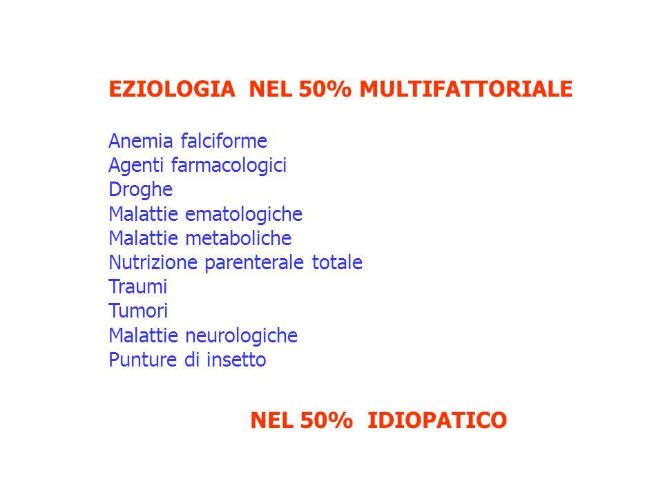 EZIOLOGIA NEL 50% MULTIFATTORIALE