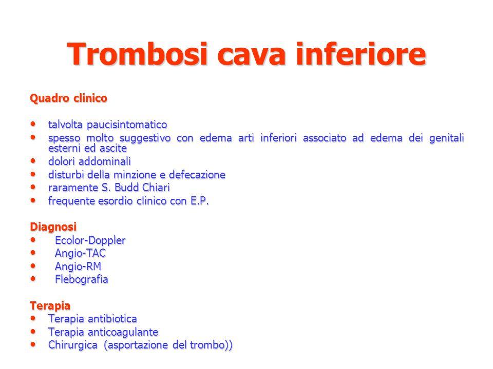 Trombosi cava inferiore