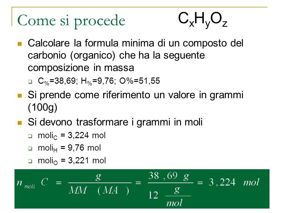 CxHyOz Come si procede. Calcolare la formula minima di un composto del carbonio (organico) che ha la seguente composizione in massa.