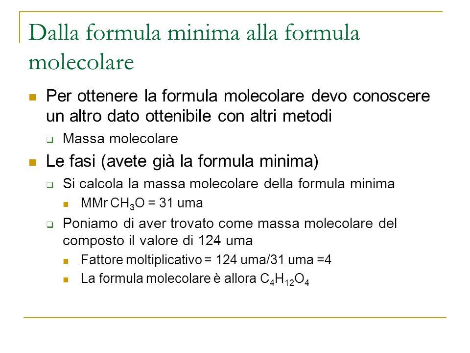 Dalla formula minima alla formula molecolare
