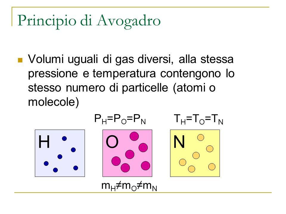 H O N Principio di Avogadro