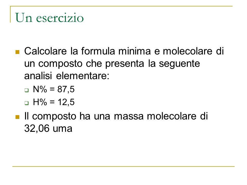 Un esercizio Calcolare la formula minima e molecolare di un composto che presenta la seguente analisi elementare: