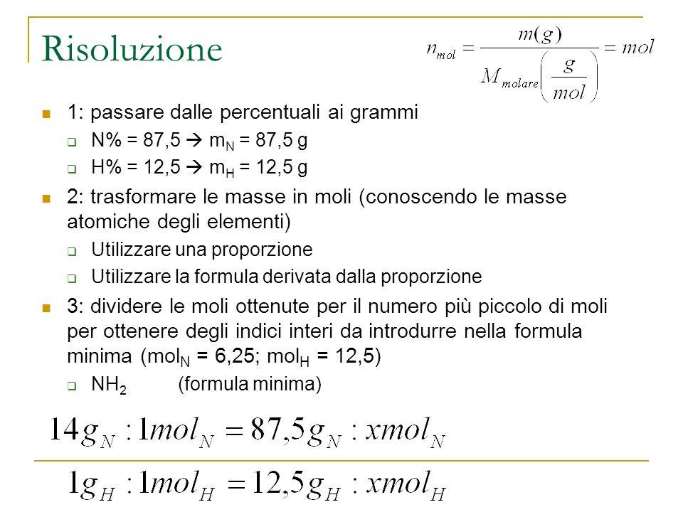 Risoluzione 1: passare dalle percentuali ai grammi