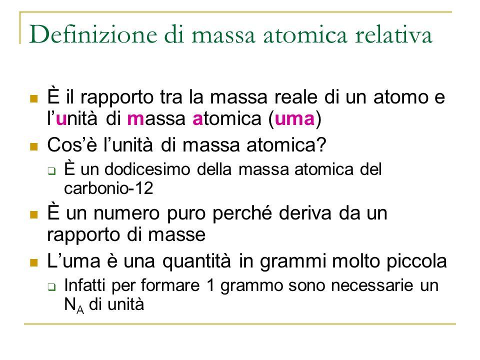 Definizione di massa atomica relativa