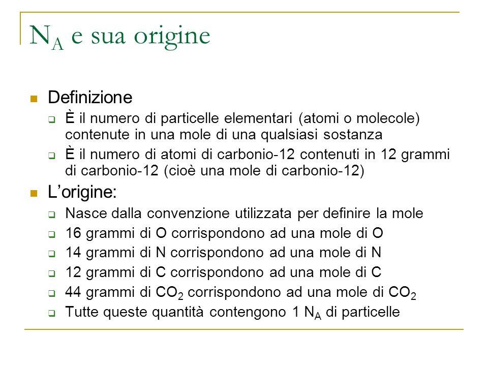 NA e sua origine Definizione L'origine: