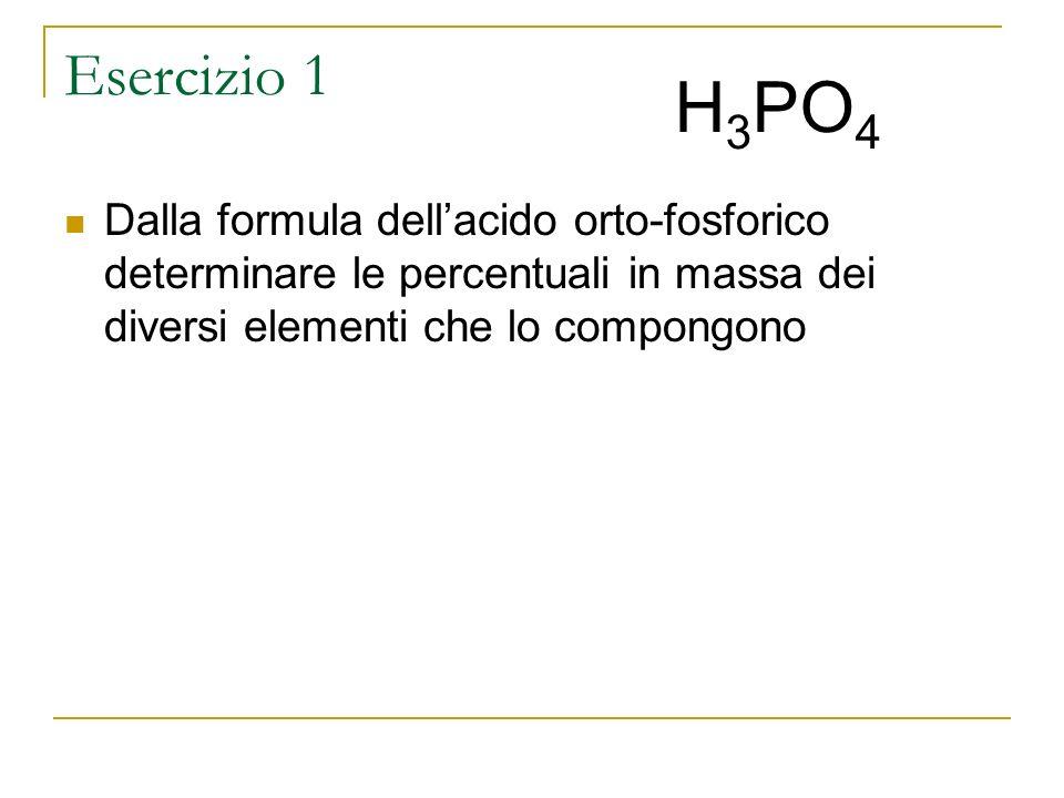 Esercizio 1 H3PO4.