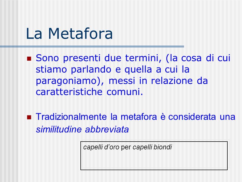 La Metafora Sono presenti due termini, (la cosa di cui stiamo parlando e quella a cui la paragoniamo), messi in relazione da caratteristiche comuni.