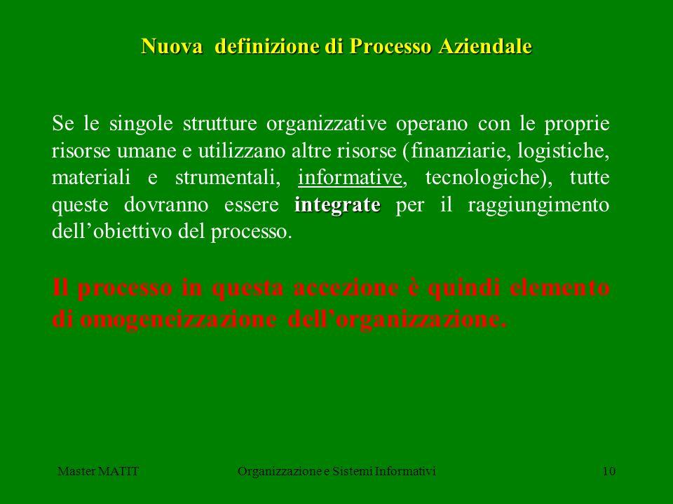 Nuova definizione di Processo Aziendale
