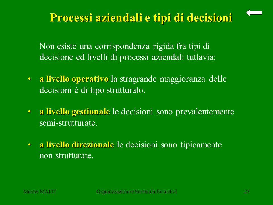 Processi aziendali e tipi di decisioni