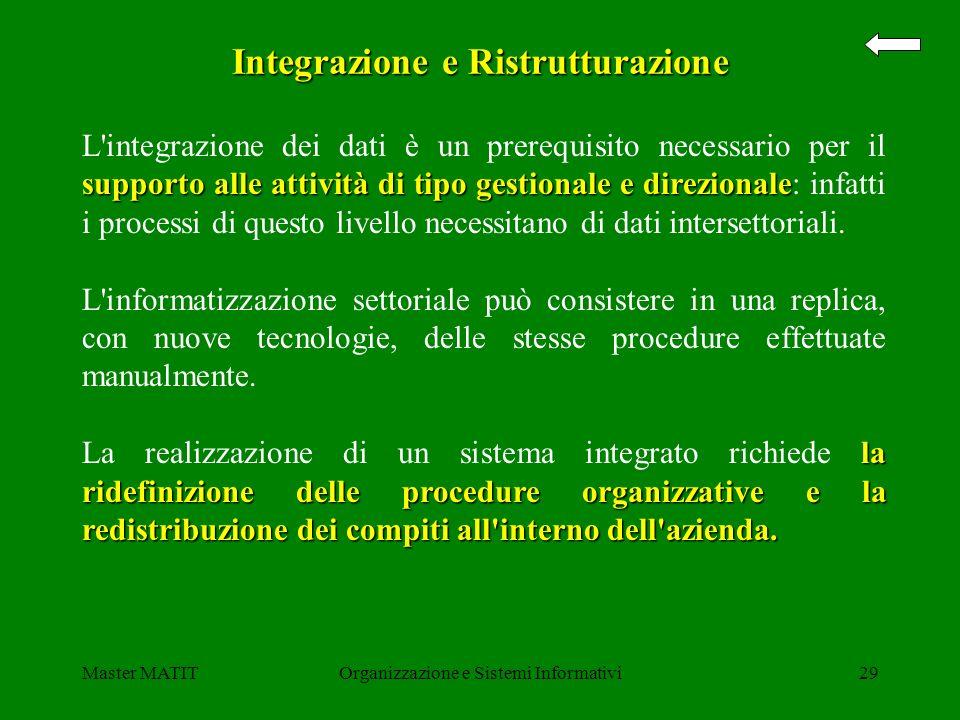 Integrazione e Ristrutturazione