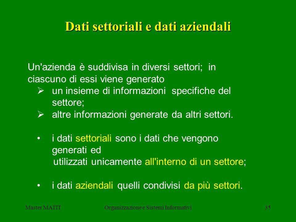 Dati settoriali e dati aziendali