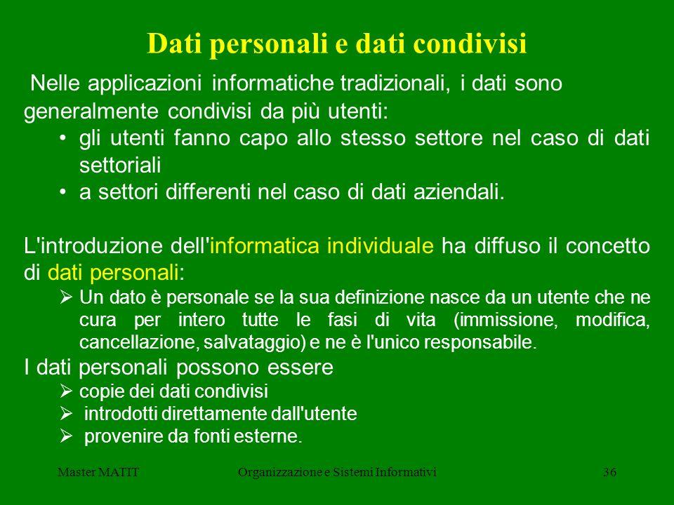 Dati personali e dati condivisi