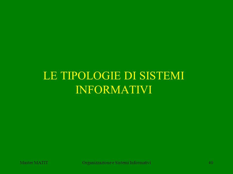 LE TIPOLOGIE DI SISTEMI INFORMATIVI