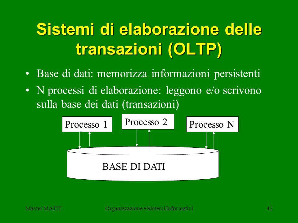 Sistemi di elaborazione delle transazioni (OLTP)