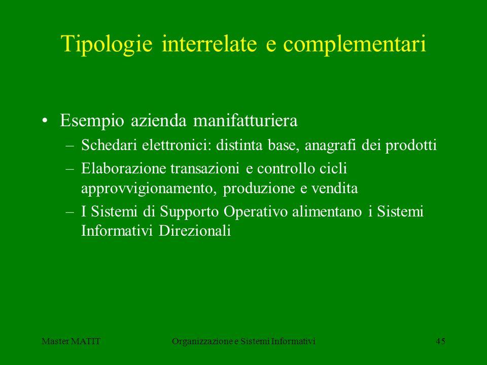 Tipologie interrelate e complementari