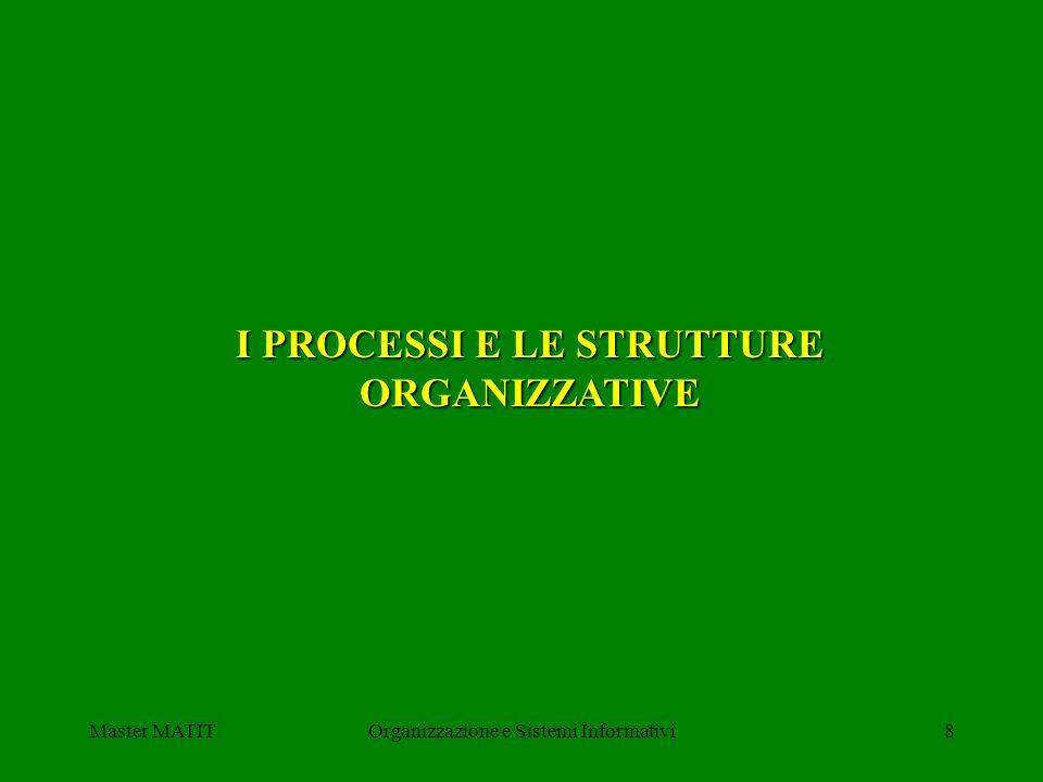 I PROCESSI E LE STRUTTURE ORGANIZZATIVE