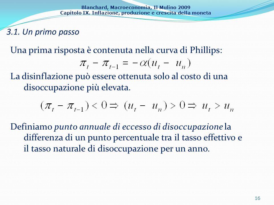 3.1. Un primo passo Una prima risposta è contenuta nella curva di Phillips: