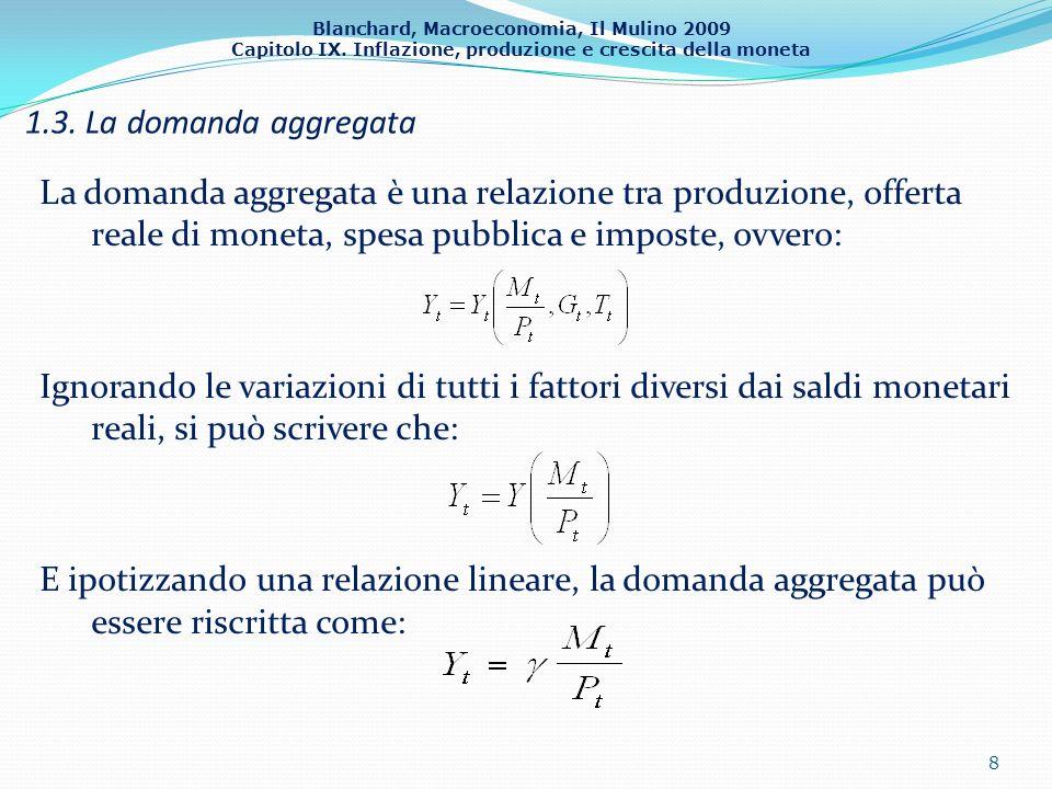 1.3. La domanda aggregata La domanda aggregata è una relazione tra produzione, offerta reale di moneta, spesa pubblica e imposte, ovvero: