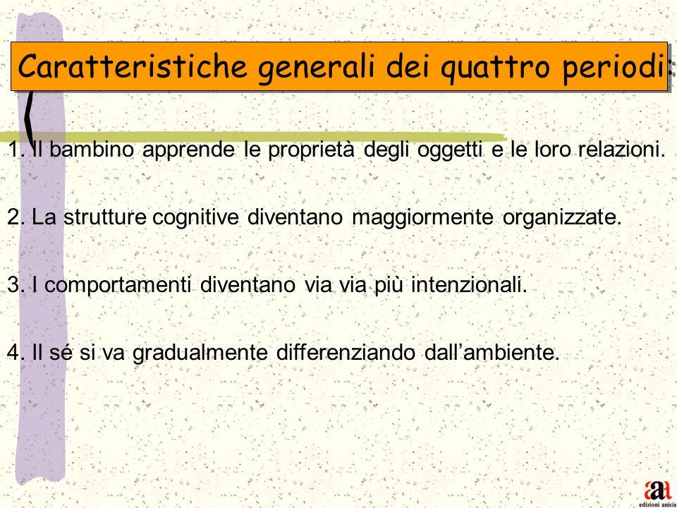 Caratteristiche generali dei quattro periodi: