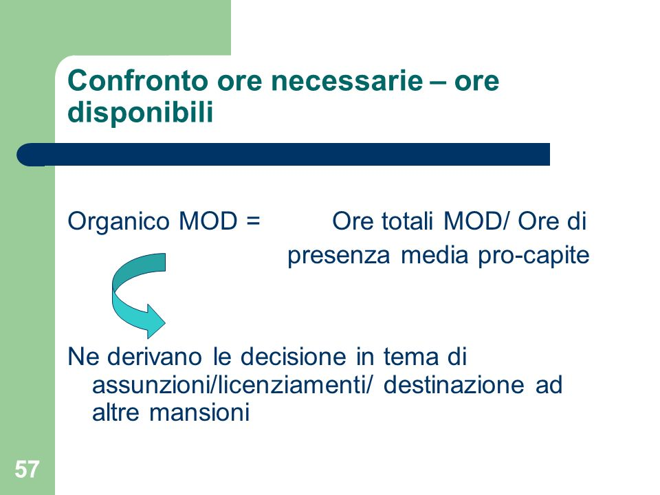 Confronto ore necessarie – ore disponibili