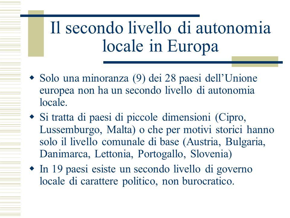Il secondo livello di autonomia locale in Europa
