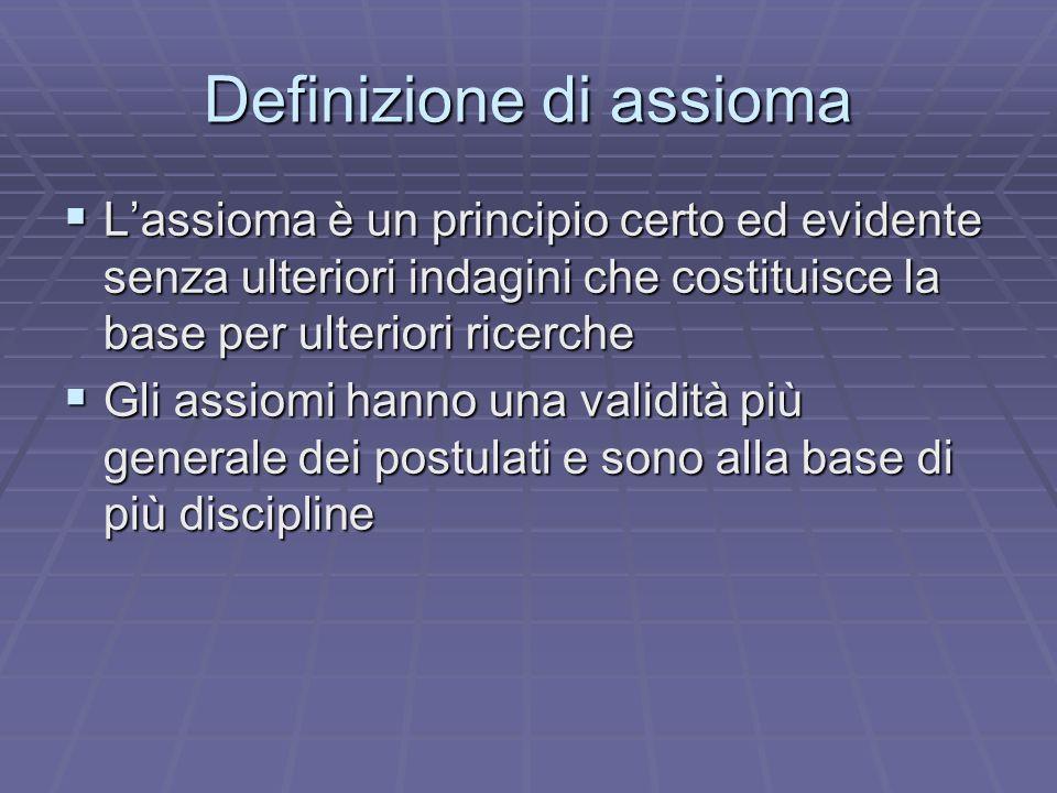 Definizione di assioma
