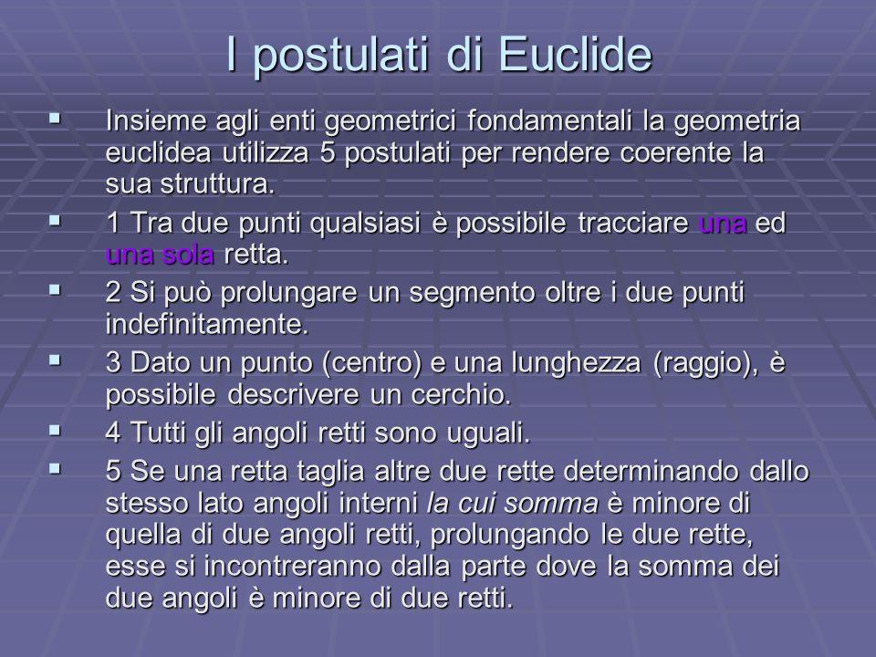 I postulati di Euclide Insieme agli enti geometrici fondamentali la geometria euclidea utilizza 5 postulati per rendere coerente la sua struttura.