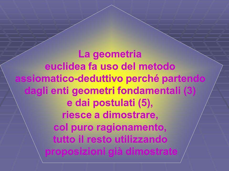 euclidea fa uso del metodo assiomatico-deduttivo perché partendo