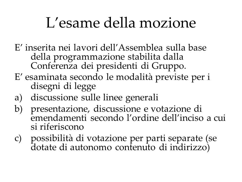L'esame della mozione E' inserita nei lavori dell'Assemblea sulla base della programmazione stabilita dalla Conferenza dei presidenti di Gruppo.