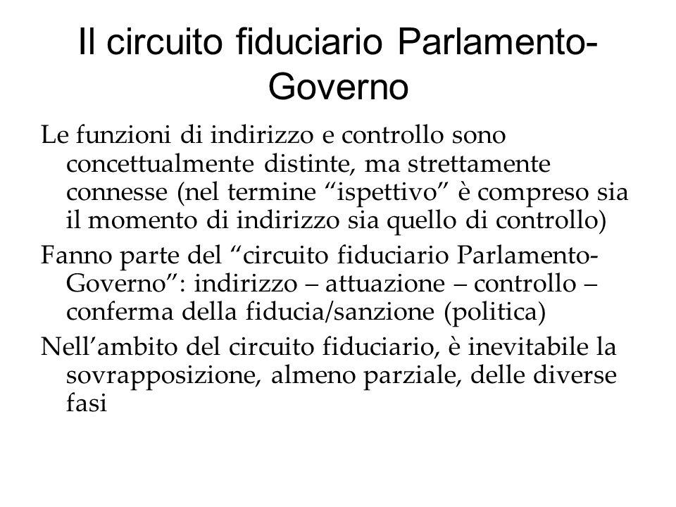 Il circuito fiduciario Parlamento-Governo