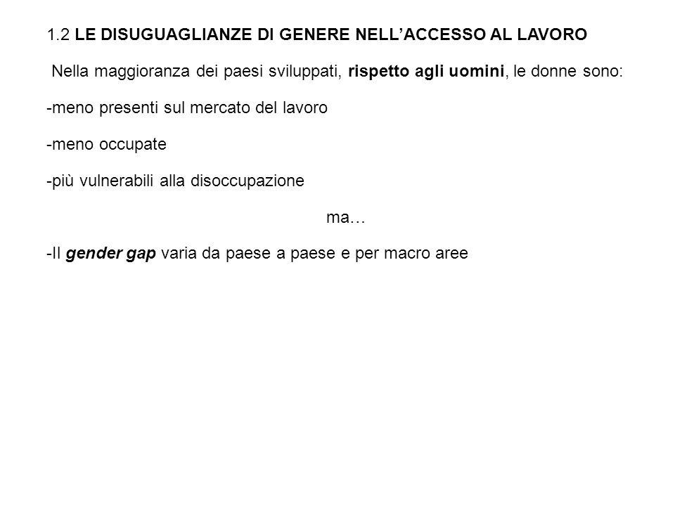 1.2 LE DISUGUAGLIANZE DI GENERE NELL'ACCESSO AL LAVORO