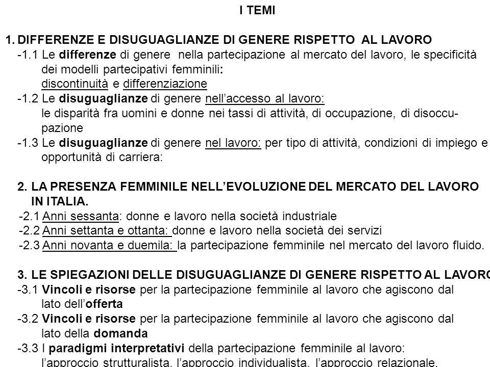 I TEMI DIFFERENZE E DISUGUAGLIANZE DI GENERE RISPETTO AL LAVORO.