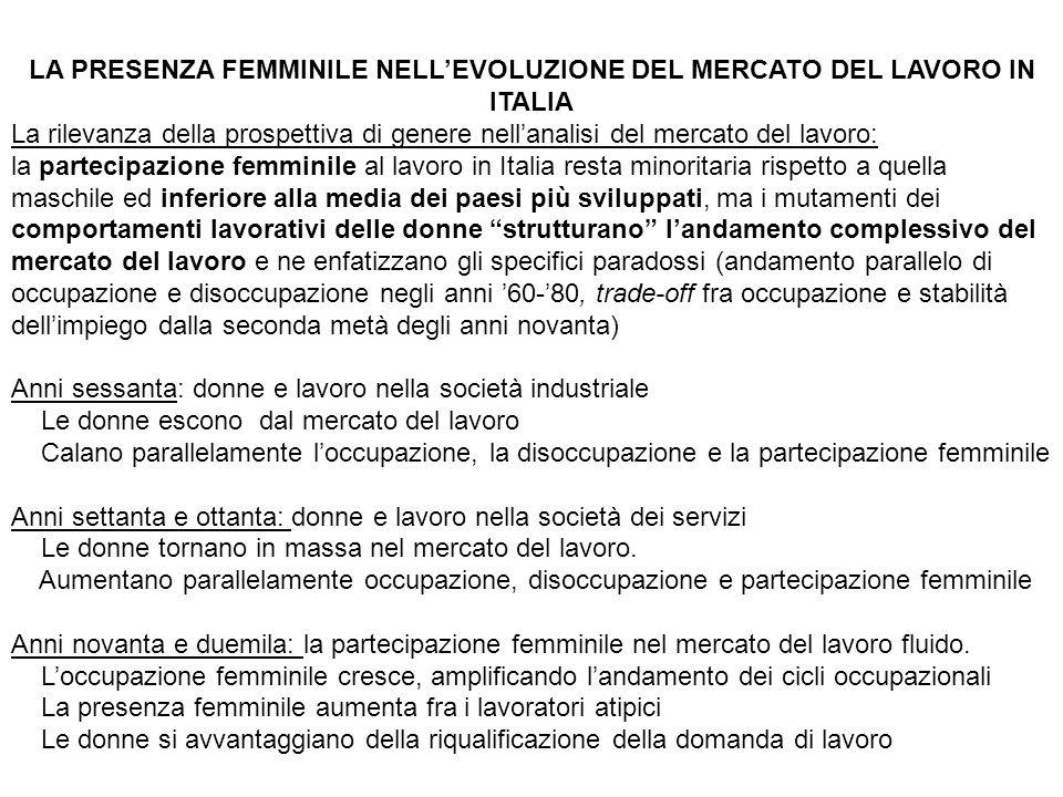 LA PRESENZA FEMMINILE NELL'EVOLUZIONE DEL MERCATO DEL LAVORO IN ITALIA