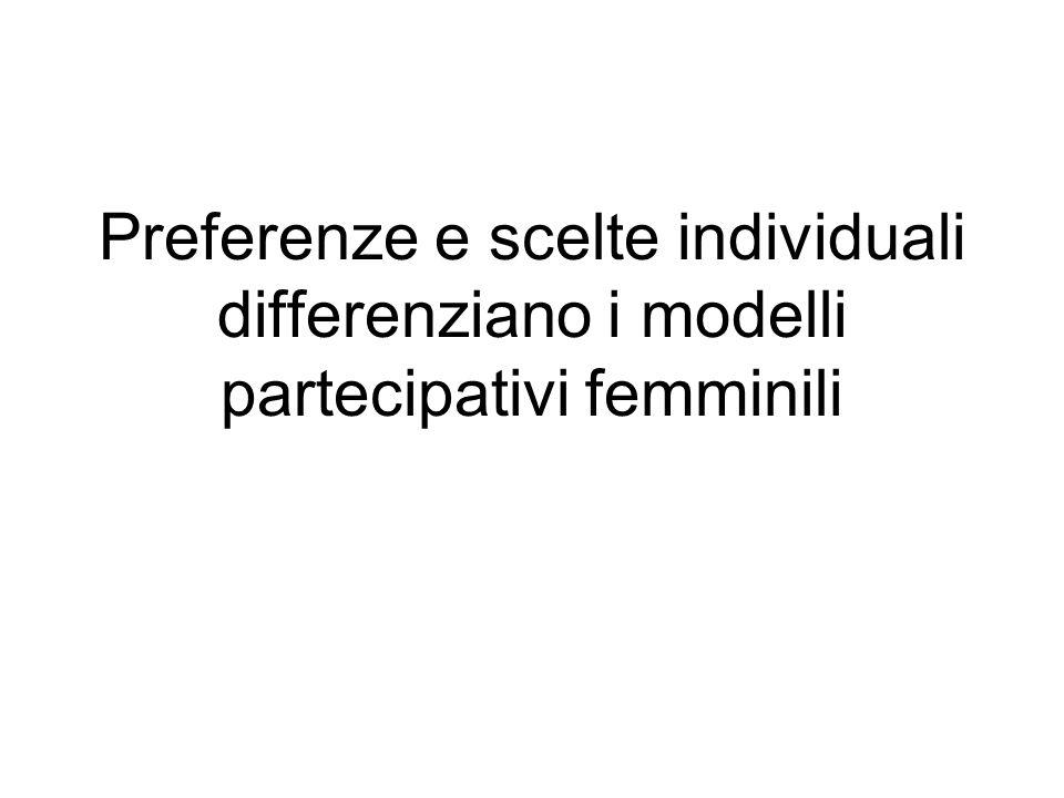 Preferenze e scelte individuali differenziano i modelli partecipativi femminili