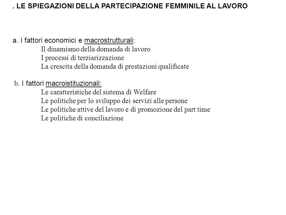 . LE SPIEGAZIONI DELLA PARTECIPAZIONE FEMMINILE AL LAVORO
