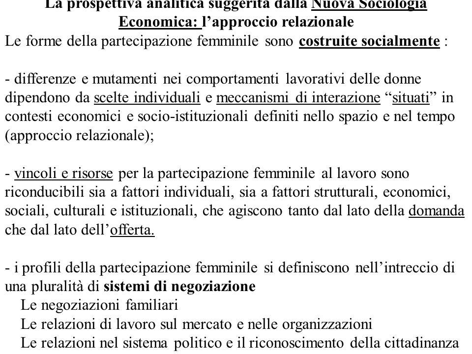 La prospettiva analitica suggerita dalla Nuova Sociologia Economica: l'approccio relazionale
